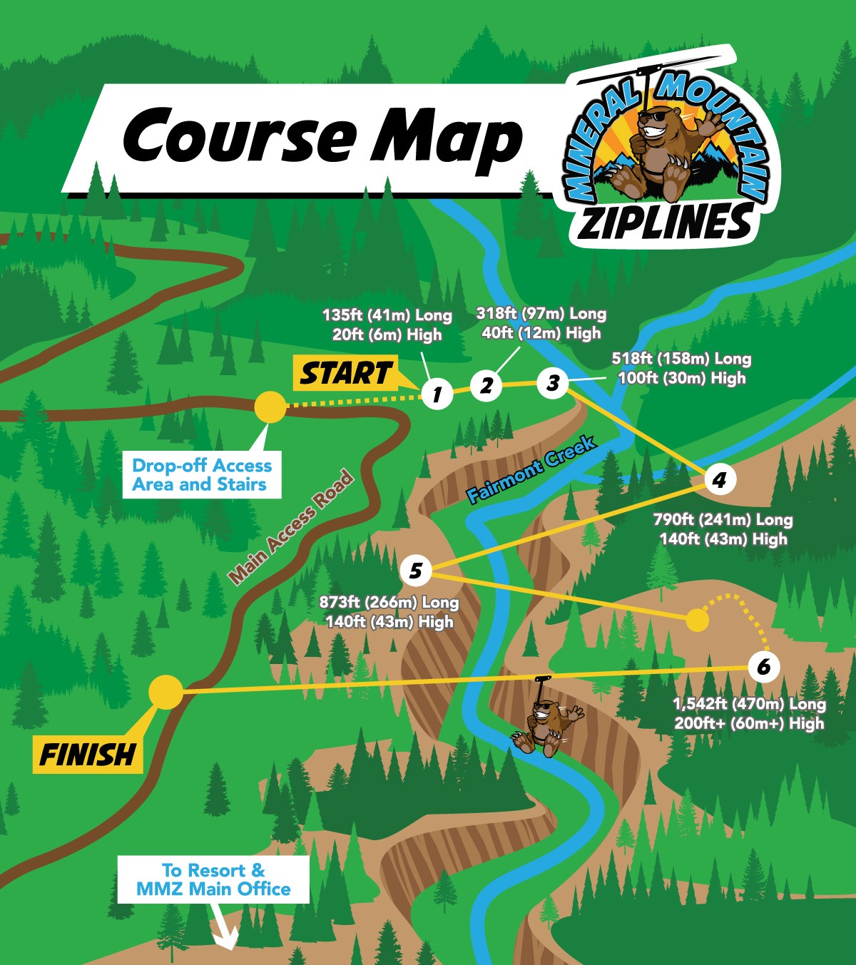 Mineral Mountain Ziplines at Fairmont Hot Springs Course Map